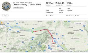 Tulln - Wien